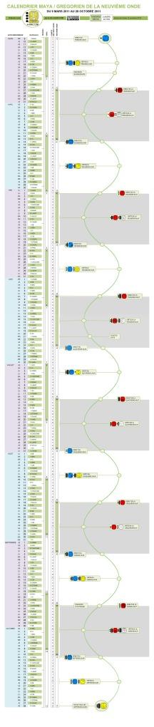 http://www.4-ahau.com/calendriers_2010-2011.html